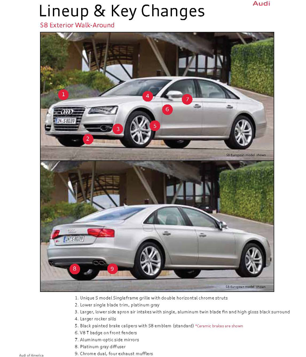 2013 Audi A8 S8 Specification
