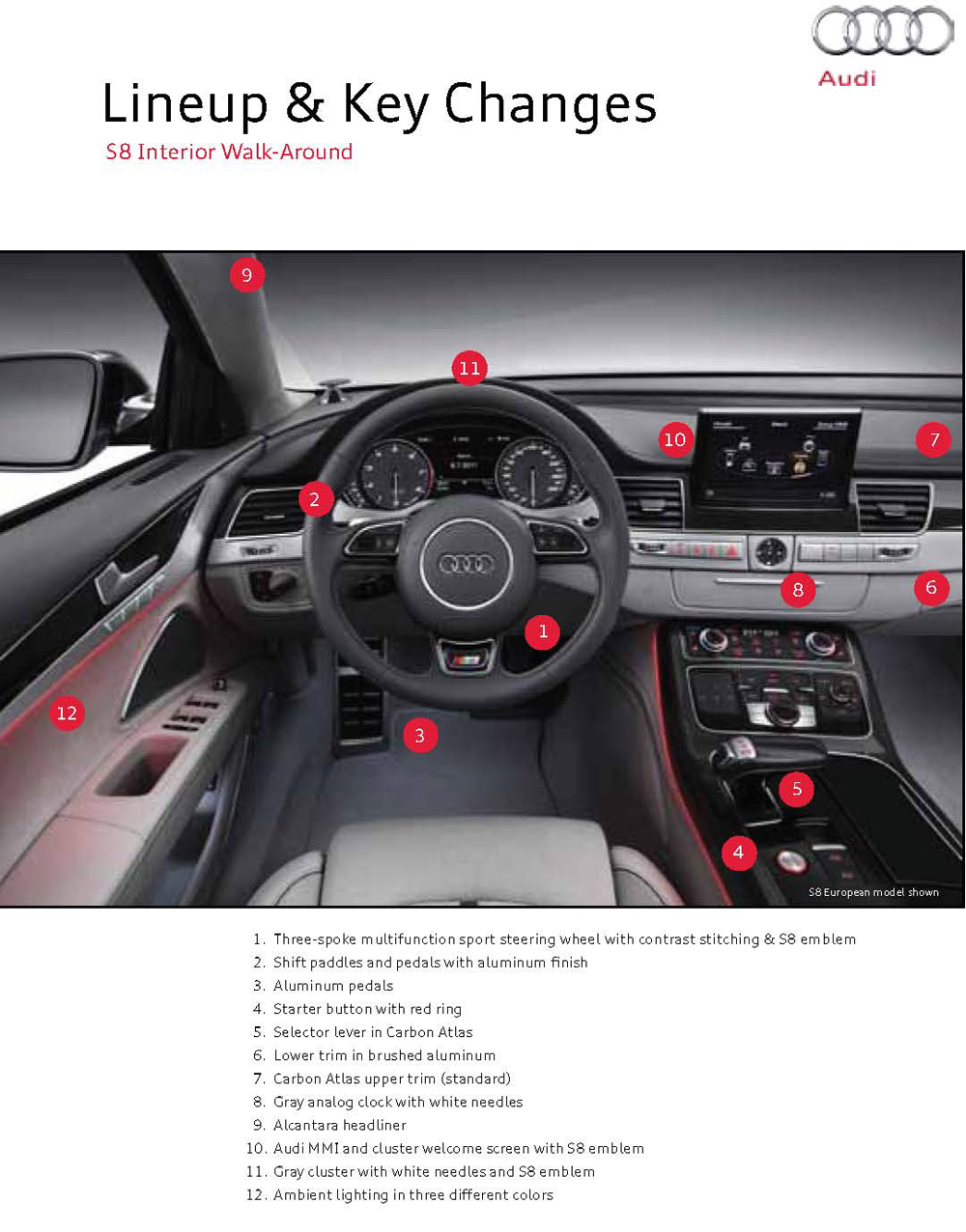 2013 Audi A8 | S8 Specification