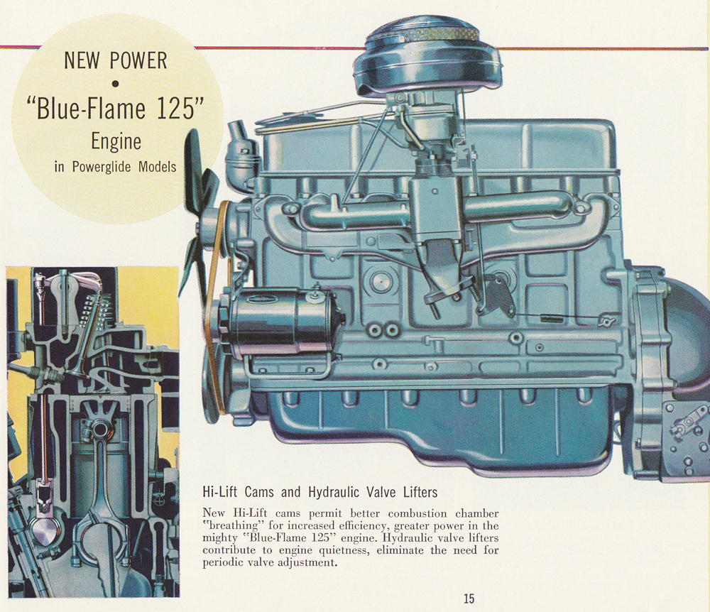 diagram of a 1954 chevy engine 36 volt solenoid wiring
