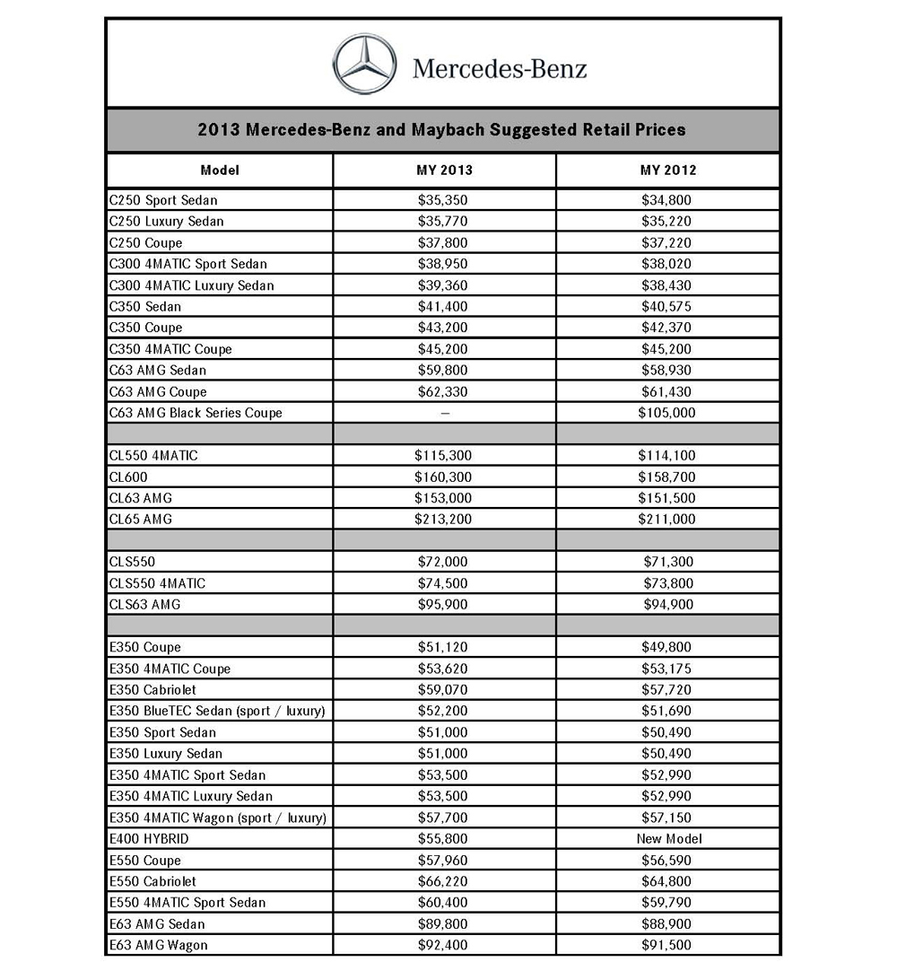 2013 maybach price  2013 Mercedes-Benz and Maybach Suggested Retail Prices
