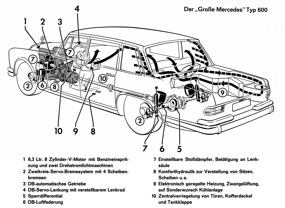 Wiring Diagrams For Mercedes Sel on Volvo Front Bumper Parts Diagram