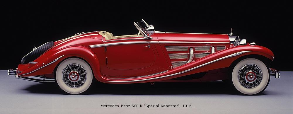 1934 to1938 Mercedes-Benz 500 K (W 29)