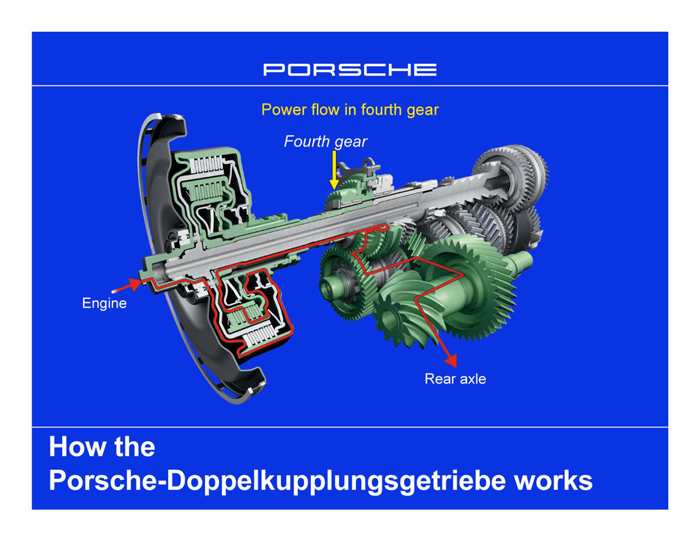 Engine And Transmission World >> The new Carrera Engine with (DFI) and (PDK) transmission