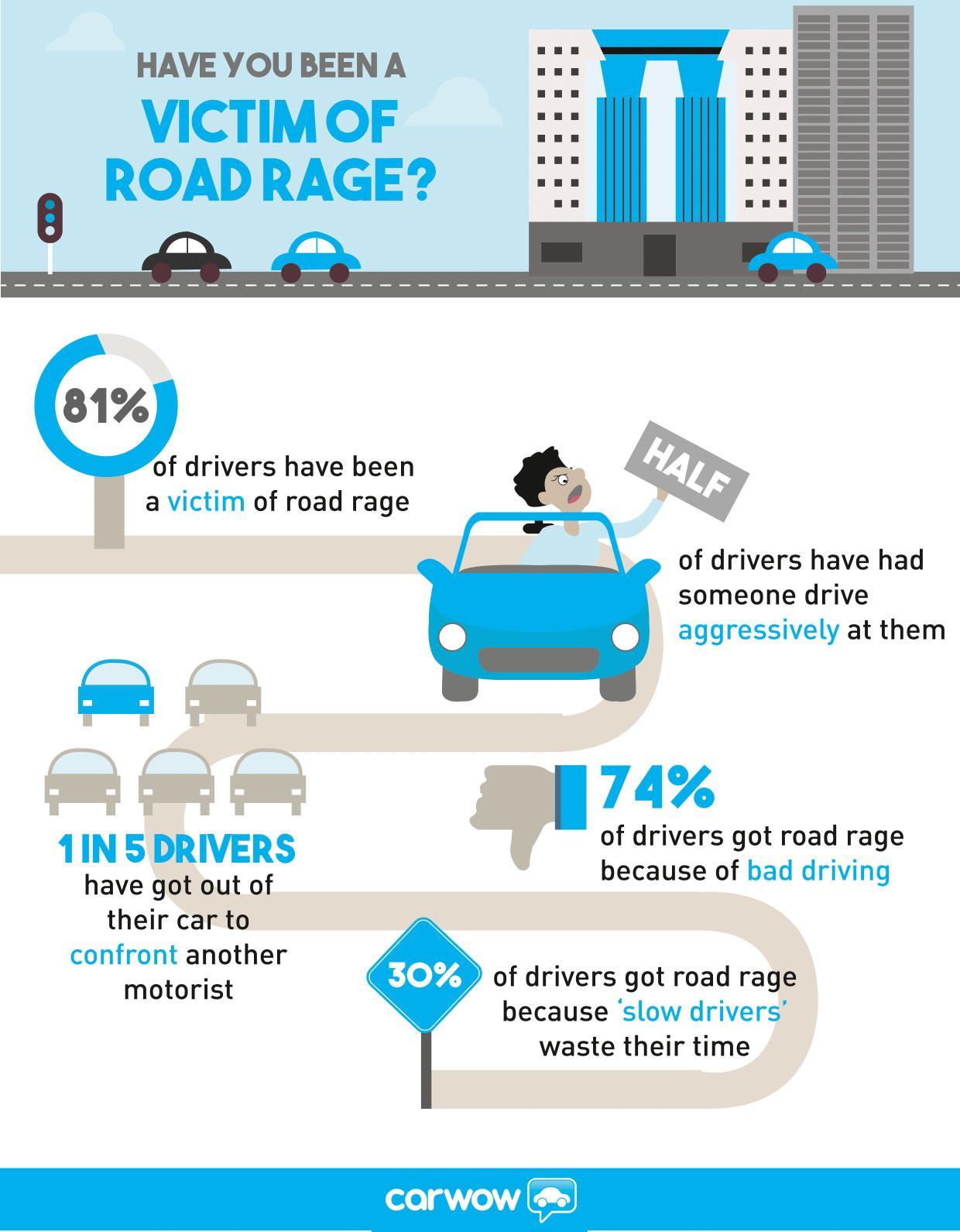 Teen Driving Statistics - RMIIA