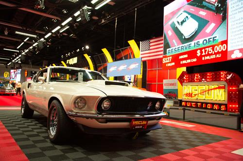 Results From Mecum Anaheim 2015 Classic And Collector Car