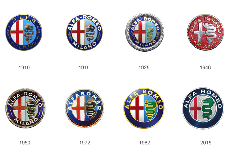 Alfa-Romeo-logo-Evolution