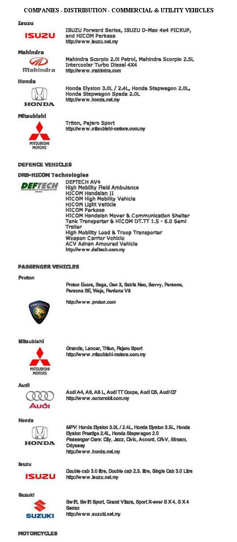 a_DRB-HICOM-distributor_Page_2