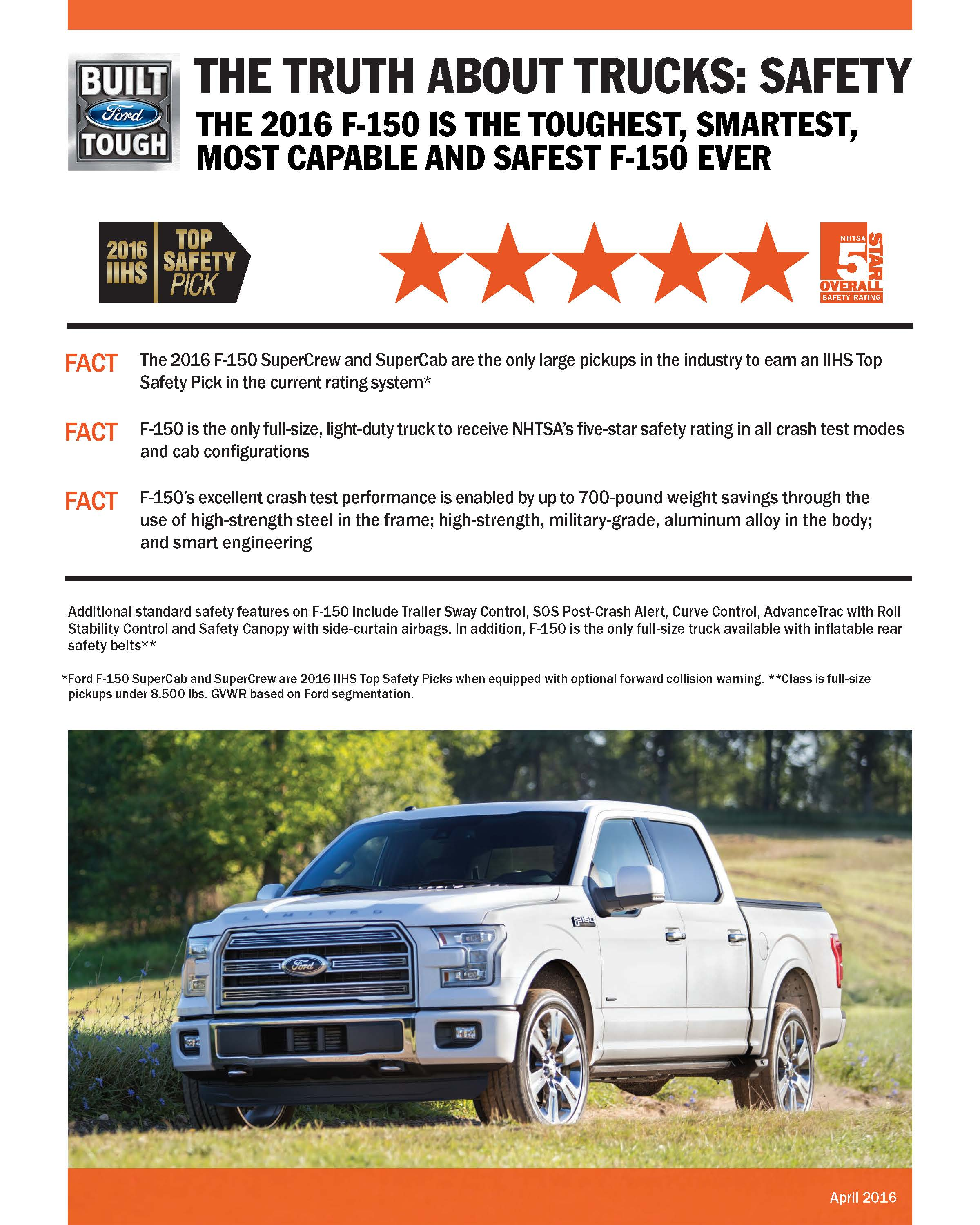 F150_Top Safety Pick 2016_FactSheet_R04HR[1]