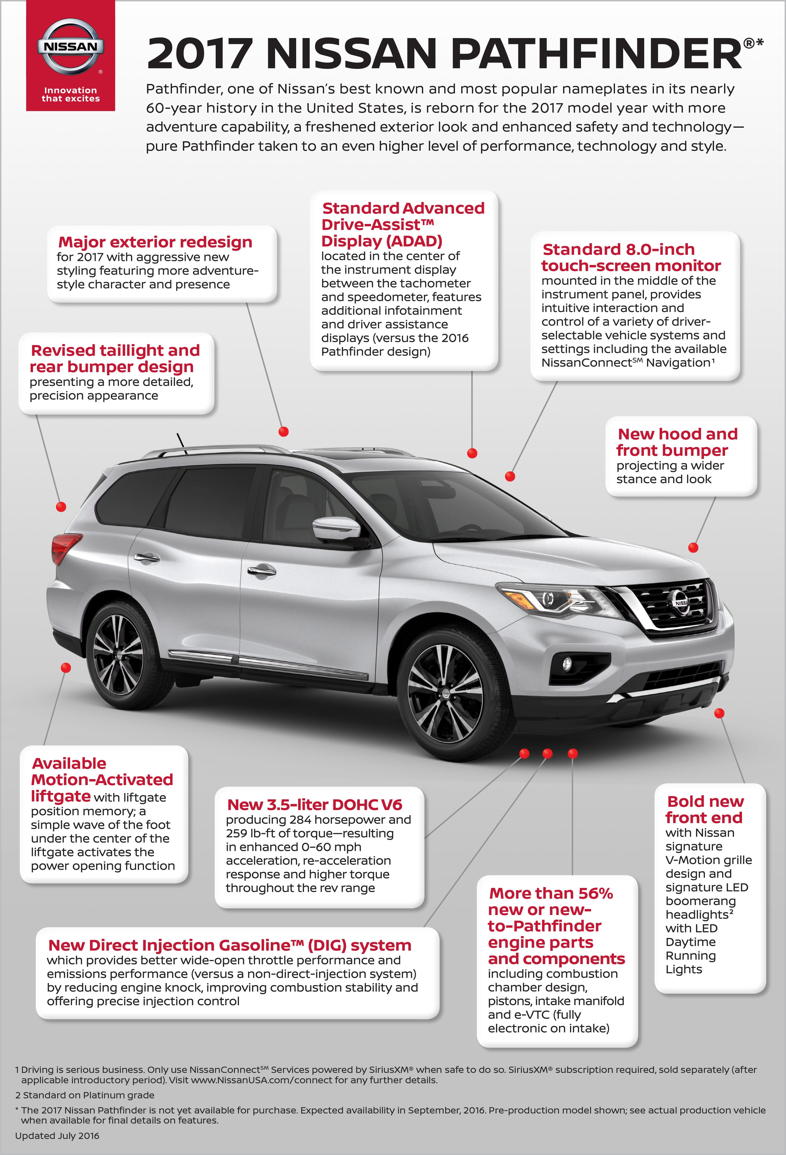 INFOGRAPHICS 2017 NISSAN PATHFINDER OVERVIEW AND HERITAGE