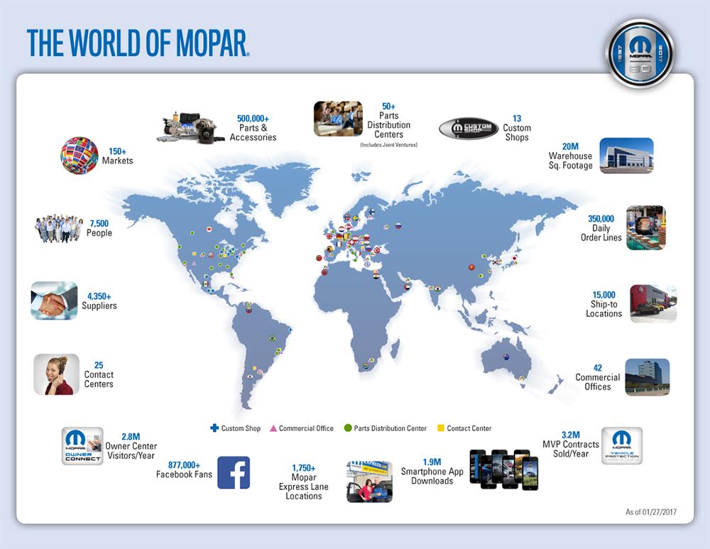 MOPAR CELEBRATES 80 YEARS WITH DEBUT OF MOPAR '17 DODGE ...