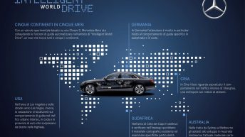 INTELLIGENT WORLD DRIVE – FIVE CONTINENTS IN FIVE MONTHS